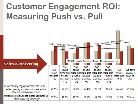 Voice of Customer for Real-time Customer Engagement